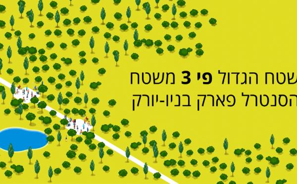 דקה על פארק תל-אביב